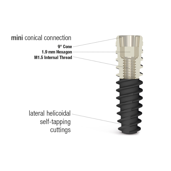 MD Line KONE - Oxy Implant
